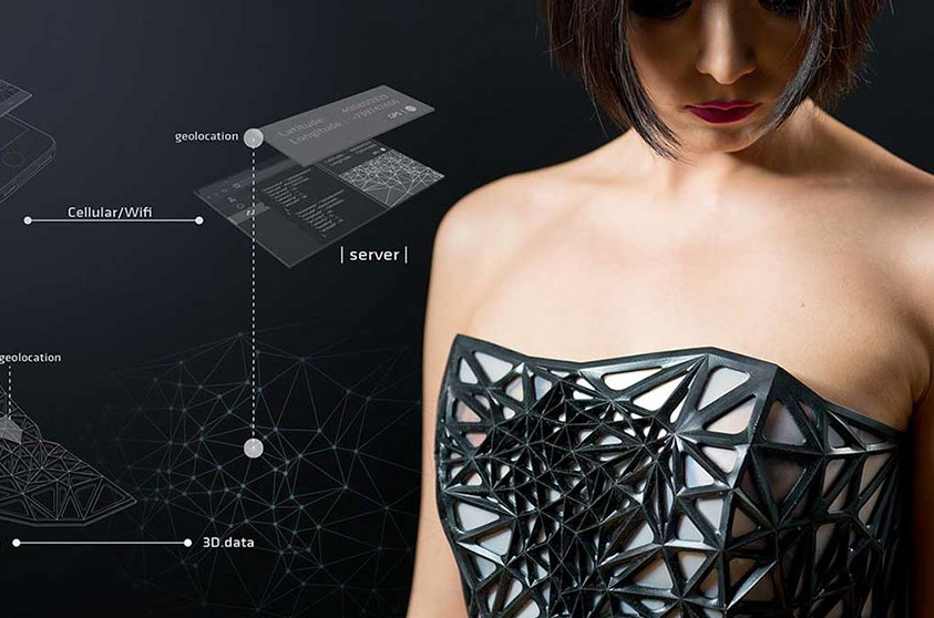 Fashion Technology in 2020